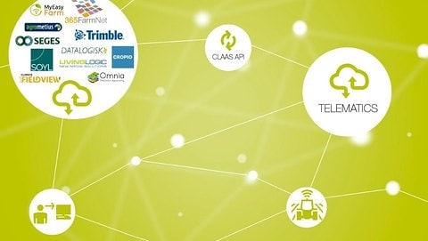 Інтеграція системи TELEMATICS з програмою управління господарством CROPIO